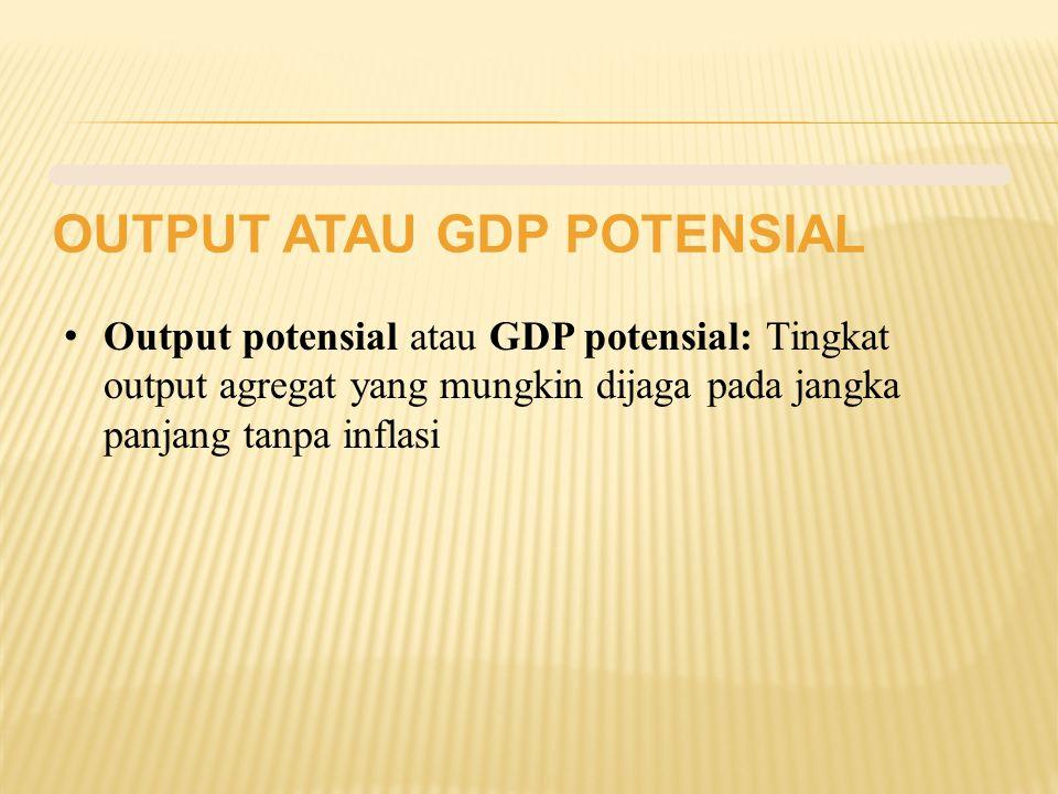 OUTPUT ATAU GDP POTENSIAL Output potensial atau GDP potensial: Tingkat output agregat yang mungkin dijaga pada jangka panjang tanpa inflasi