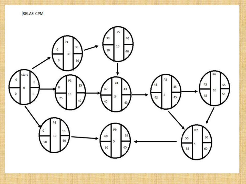 diagram Es - ef