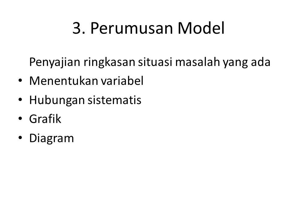 3. Perumusan Model Penyajian ringkasan situasi masalah yang ada Menentukan variabel Hubungan sistematis Grafik Diagram