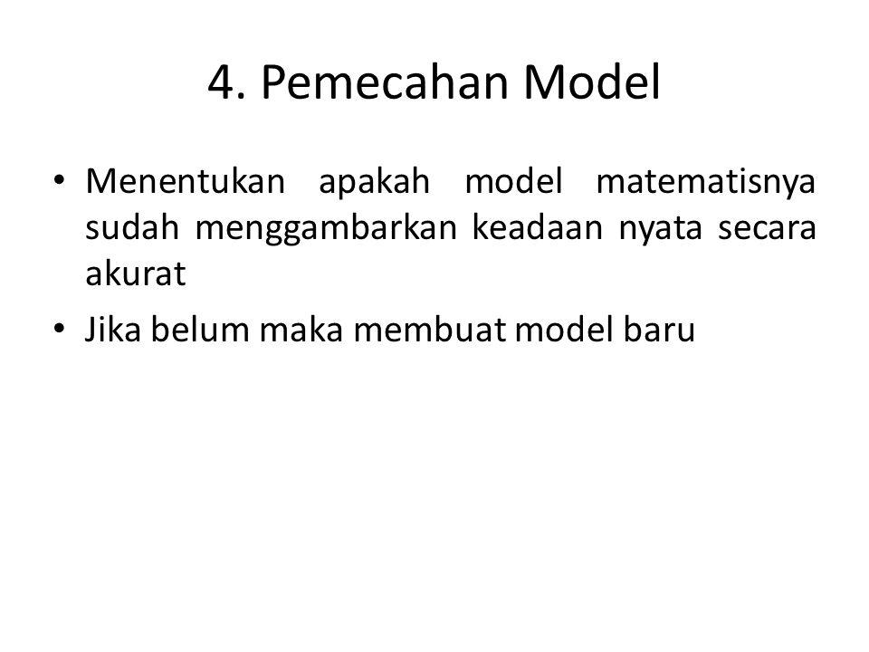 4. Pemecahan Model Menentukan apakah model matematisnya sudah menggambarkan keadaan nyata secara akurat Jika belum maka membuat model baru