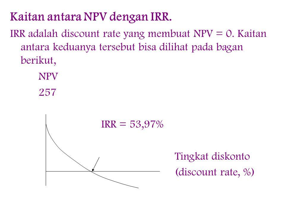 Kaitan antara NPV dengan IRR.IRR adalah discount rate yang membuat NPV = 0.