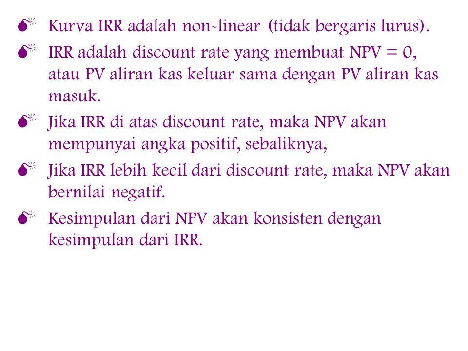  Kurva IRR adalah non-linear (tidak bergaris lurus).  IRR adalah discount rate yang membuat NPV = 0, atau PV aliran kas keluar sama dengan PV aliran