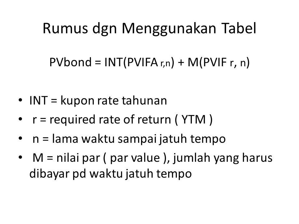 Rumus dgn Menggunakan Tabel PVbond = INT(PVIFA r,n ) + M(PVIF r, n ) INT = kupon rate tahunan r = required rate of return ( YTM ) n = lama waktu sampa