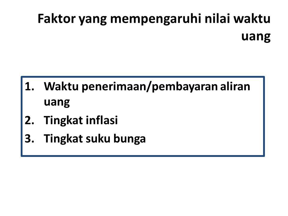 Faktor yang mempengaruhi nilai waktu uang 1.Waktu penerimaan/pembayaran aliran uang 2.Tingkat inflasi 3.Tingkat suku bunga