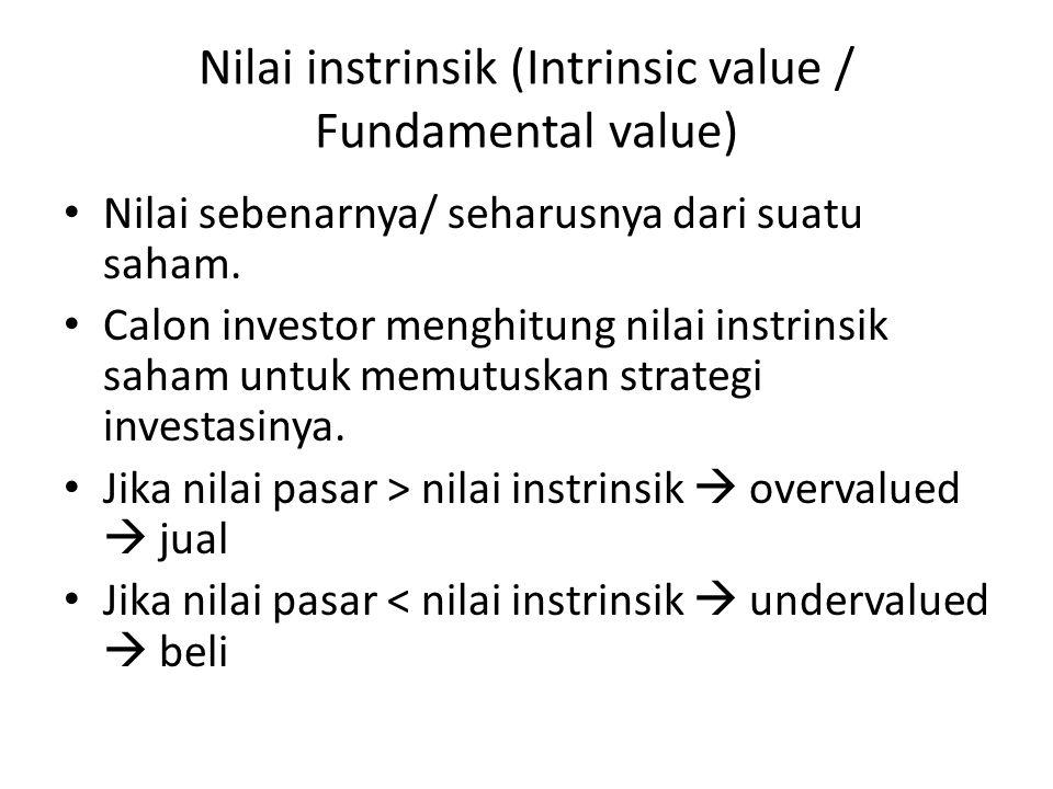 Nilai instrinsik (Intrinsic value / Fundamental value) Nilai sebenarnya/ seharusnya dari suatu saham. Calon investor menghitung nilai instrinsik saham