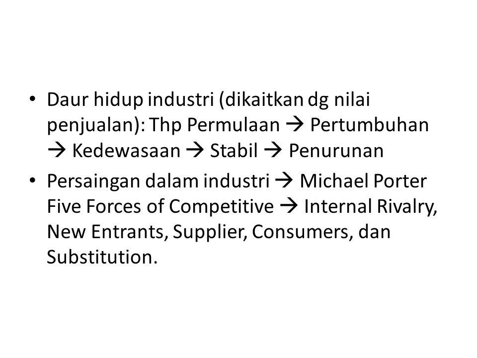 Daur hidup industri (dikaitkan dg nilai penjualan): Thp Permulaan  Pertumbuhan  Kedewasaan  Stabil  Penurunan Persaingan dalam industri  Michael Porter Five Forces of Competitive  Internal Rivalry, New Entrants, Supplier, Consumers, dan Substitution.