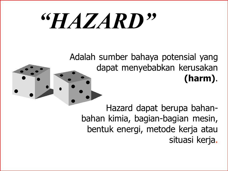 Fatal Cidera berat Kasus P3K, kerusakan properti (keadaan hampir celaka / nearmiss Sumber bahaya, unsafe act, unsafe condition 1 29 300 3000