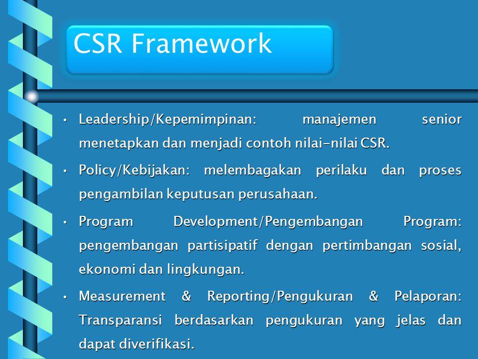 CSR:Kewajiban atau Sukarela ? Responsibility atau tanggung jawab secara implisit menyatakan sesuatu yang dilakukan diluar dan melebihi yang diwajibkan