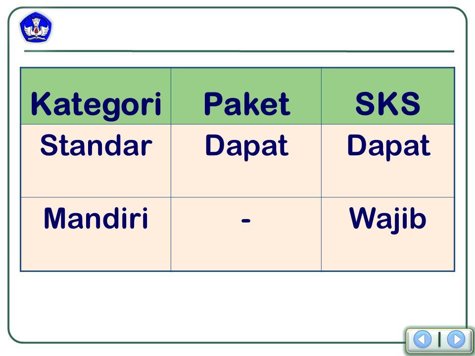 KategoriPaketSKS StandarDapat Mandiri-Wajib
