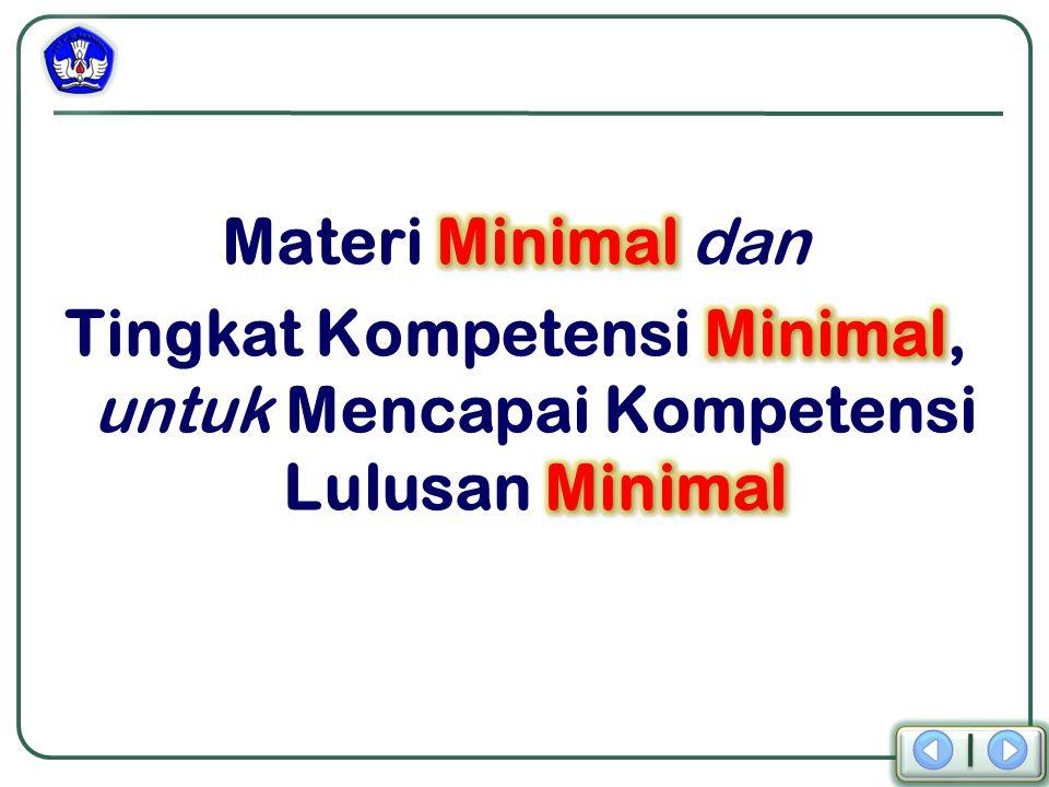 Memuat : Click to add Title 1 Kerangka Dasar Kurikulum 1 Click to add Title 2 Struktur Kurikulum 2 Click to add Title 1 Kalender Pendidikan 5 Click to add Title Beban Belajar 13 Click to add Title Kurikulum Tingkat Satuan Pendidikan 24