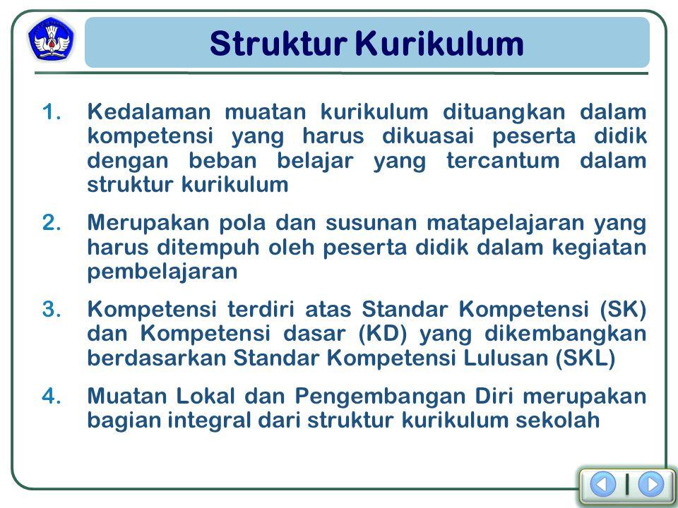 1.Kedalaman muatan kurikulum dituangkan dalam kompetensi yang harus dikuasai peserta didik dengan beban belajar yang tercantum dalam struktur kurikulum 2.Merupakan pola dan susunan matapelajaran yang harus ditempuh oleh peserta didik dalam kegiatan pembelajaran 3.Kompetensi terdiri atas Standar Kompetensi (SK) dan Kompetensi dasar (KD) yang dikembangkan berdasarkan Standar Kompetensi Lulusan (SKL) 4.Muatan Lokal dan Pengembangan Diri merupakan bagian integral dari struktur kurikulum sekolah Struktur Kurikulum