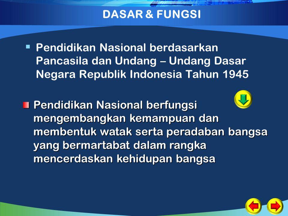 DASAR & FUNGSI  Pendidikan Nasional berdasarkan Pancasila dan Undang – Undang Dasar Negara Republik Indonesia Tahun 1945 Pendidikan Nasional berfungs