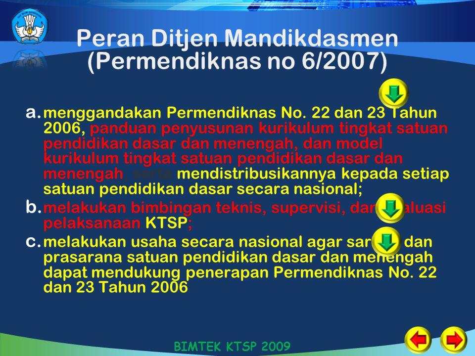 Peran Ditjen Mandikdasmen (Permendiknas no 6/2007) a. menggandakan Permendiknas No. 22 dan 23 Tahun 2006, panduan penyusunan kurikulum tingkat satuan