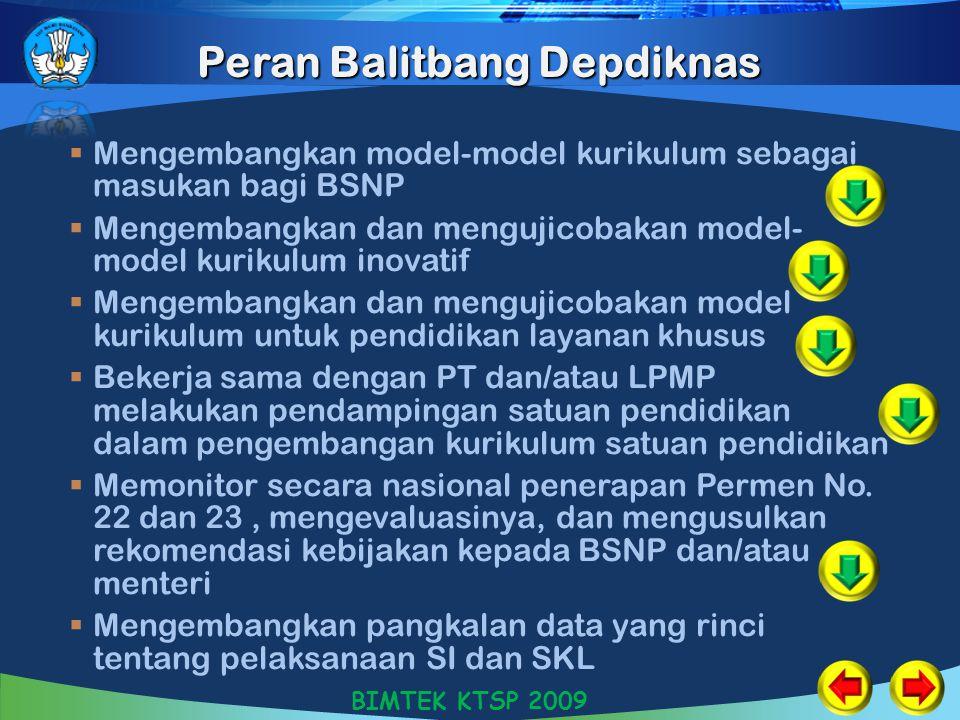 Peran Balitbang Depdiknas  Mengembangkan model-model kurikulum sebagai masukan bagi BSNP  Mengembangkan dan mengujicobakan model- model kurikulum in