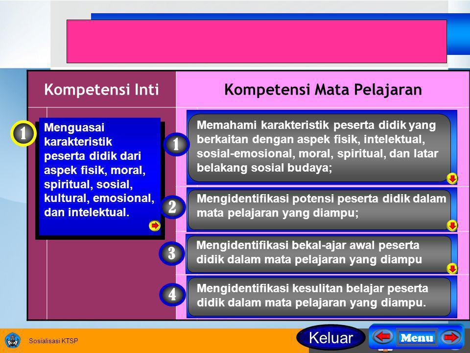 Sosialisasi KTSP Kompetensi IntiKompetensi Mata Pelajaran Kompetensi Pedagogik Guru Menguasai karakteristik peserta didik dari aspek fisik, moral, spiritual, sosial, kultural, emosional, dan intelektual.