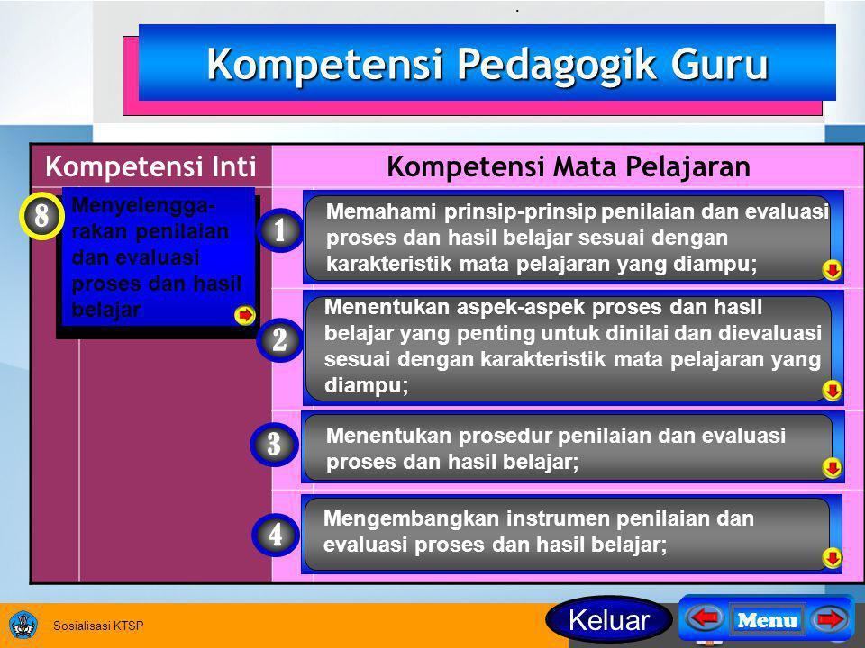 Sosialisasi KTSP Kompetensi IntiKompetensi Mata Pelajaran.