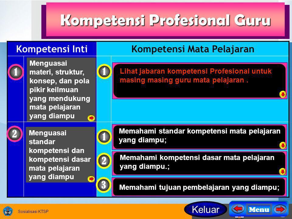 Sosialisasi KTSP Kompetensi IntiKompetensi Mata Pelajaran Menguasai materi, struktur, konsep, dan pola pikir keilmuan yang mendukung mata pelajaran yang diampu 1 1 Lihat jabaran kompetensi Profesional untuk masing masing guru mata pelajaran.