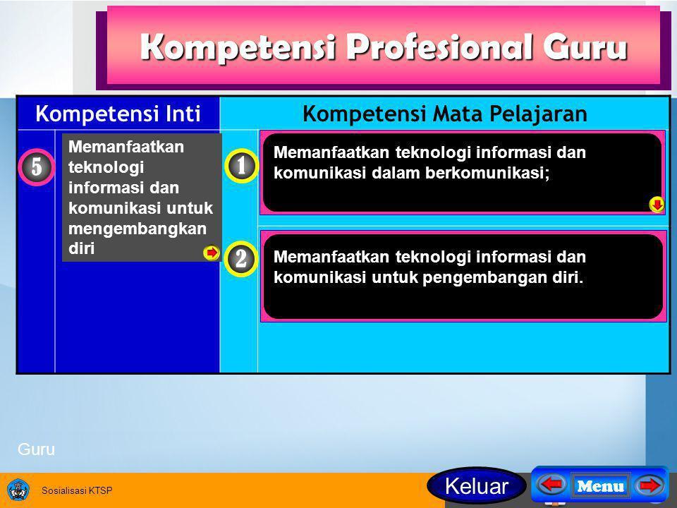 Sosialisasi KTSP Kompetensi IntiKompetensi Mata Pelajaran Memanfaatkan teknologi informasi dan komunikasi untuk mengembangkan diri 5 1 Memanfaatkan teknologi informasi dan komunikasi dalam berkomunikasi; 2 Memanfaatkan teknologi informasi dan komunikasi untuk pengembangan diri.