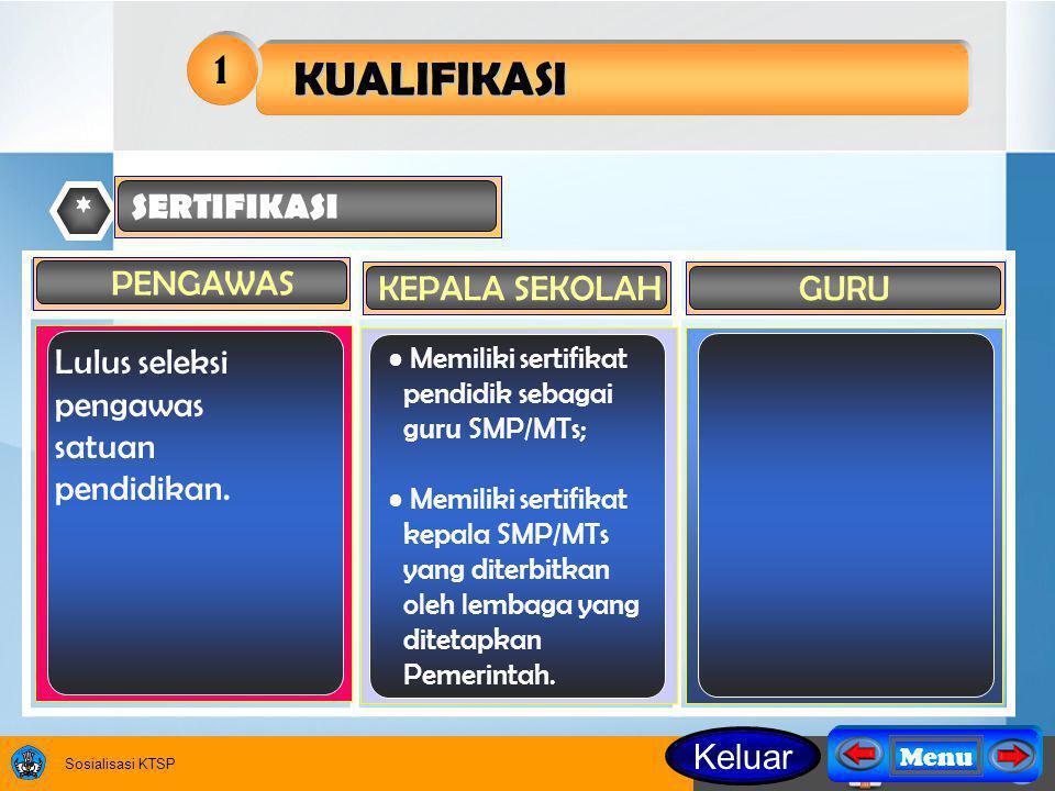 Sosialisasi KTSP 1 KUALIFIKASI * SERTIFIKASI PENGAWASKEPALA SEKOLAH GURU Lulus seleksi pengawas satuan pendidikan.