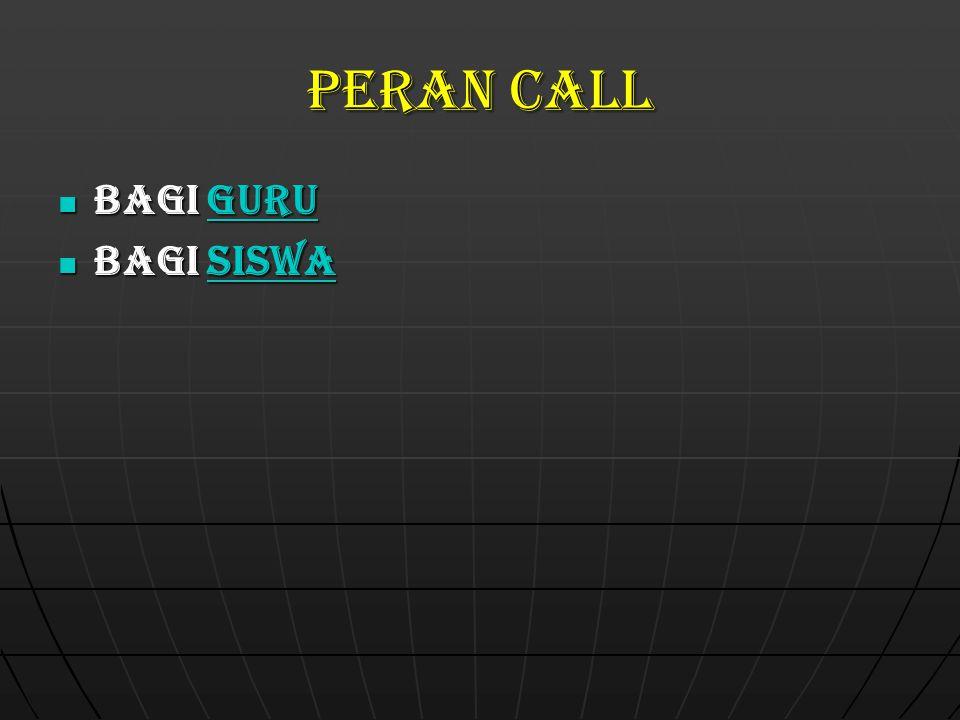 PERAN CALL Bagi G G G G G uuuu rrrr uuuu Bagi S S S S S iiii ssss wwww aaaa