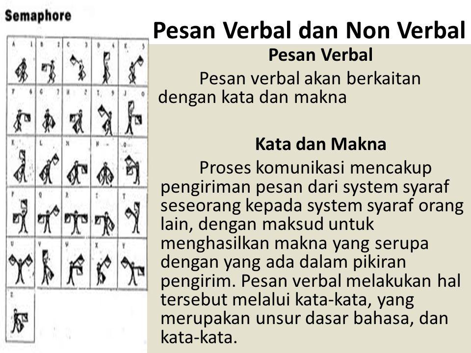 Pesan Verbal dan Non Verbal Pesan Verbal Pesan verbal akan berkaitan dengan kata dan makna Kata dan Makna Proses komunikasi mencakup pengiriman pesan