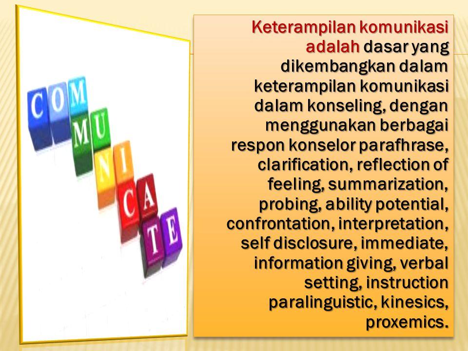 Keterampilan komunikasi adalah dasar yang dikembangkan dalam keterampilan komunikasi dalam konseling, dengan menggunakan berbagai respon konselor para