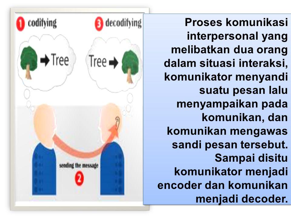 Proses komunikasi interpersonal yang melibatkan dua orang dalam situasi interaksi, komunikator menyandi suatu pesan lalu menyampaikan pada komunikan,