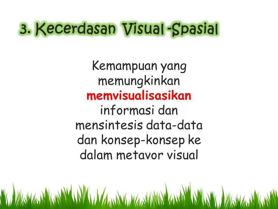 Kemampuan yang memungkinkan memvisualisasikan informasi dan mensintesis data-data dan konsep-konsep ke dalam metavor visual