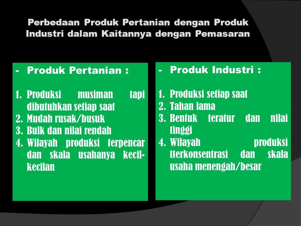 Mengapa Pemasaran Hasil Pertanian itu Penting .1.