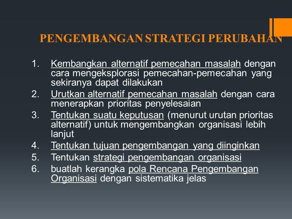 TUJUAN 1.Meningkatkan kepercayaan dan dukungan diantara anggota organisasi 2.Meningkatkan kesadaran berkonfrontasi dengan masalah- masalah organisasi