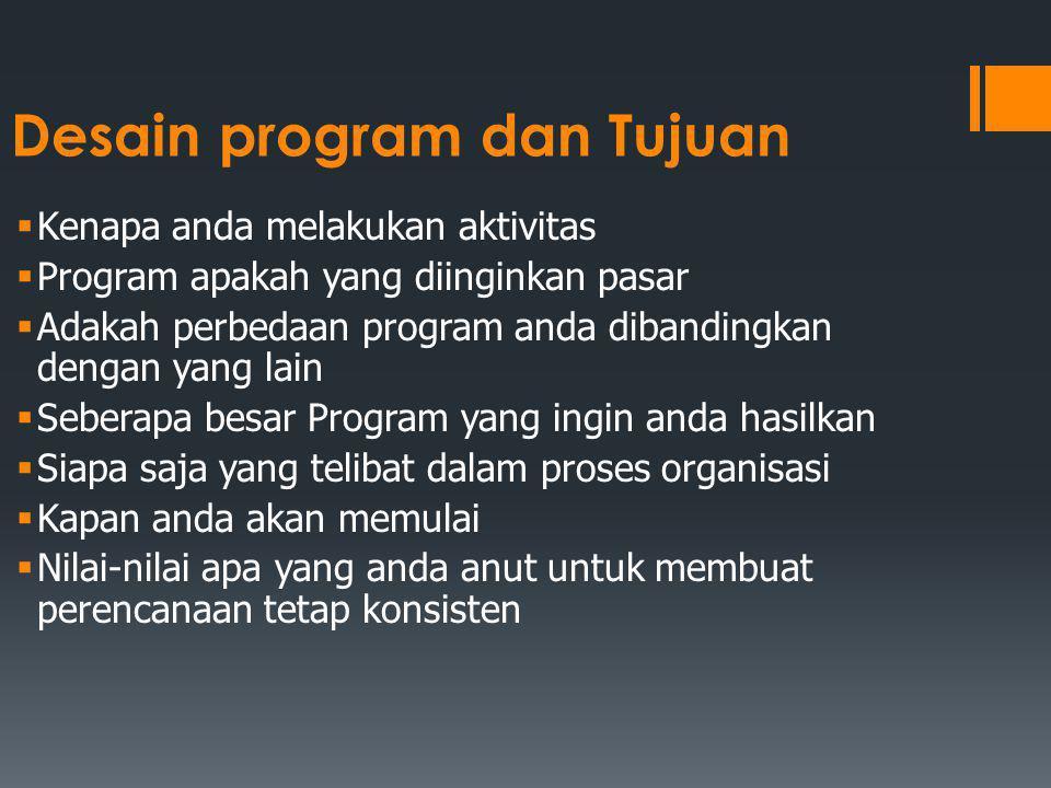 MANAJEMEN ORGANISASI  Desain program dan Tujuan  Komponen Sistem Perencanaan  Fungsi Manajemen  Pemimpin  Kekuatan Tim  Orientasi Pada Mutu dan