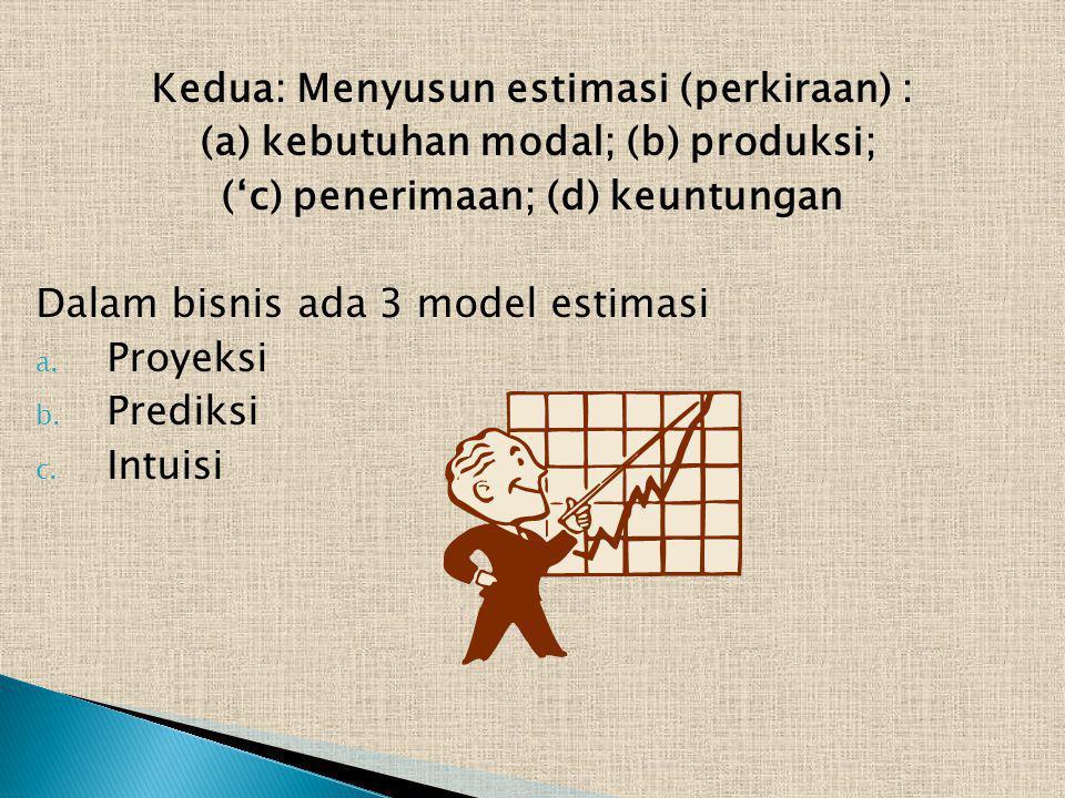 Ketiga: Membuat Studi kelayakan Studi kelayakan merupakan konsep untuk menentukan apakah suatu usaha layak atau tidak.