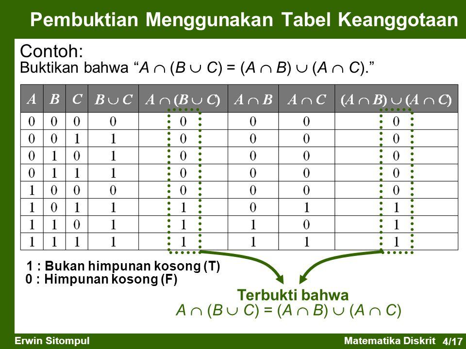 """4/17 Erwin SitompulMatematika Diskrit 1 : Bukan himpunan kosong (T) 0 : Himpunan kosong (F) Contoh: Buktikan bahwa """"A  (B  C) = (A  B)  (A  C)."""""""
