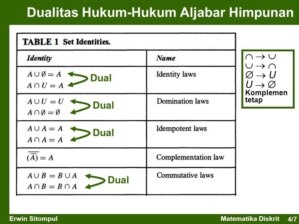 4/7 Erwin SitompulMatematika Diskrit Dualitas Hukum-Hukum Aljabar Himpunan Dual         U U   Komplemen tetap