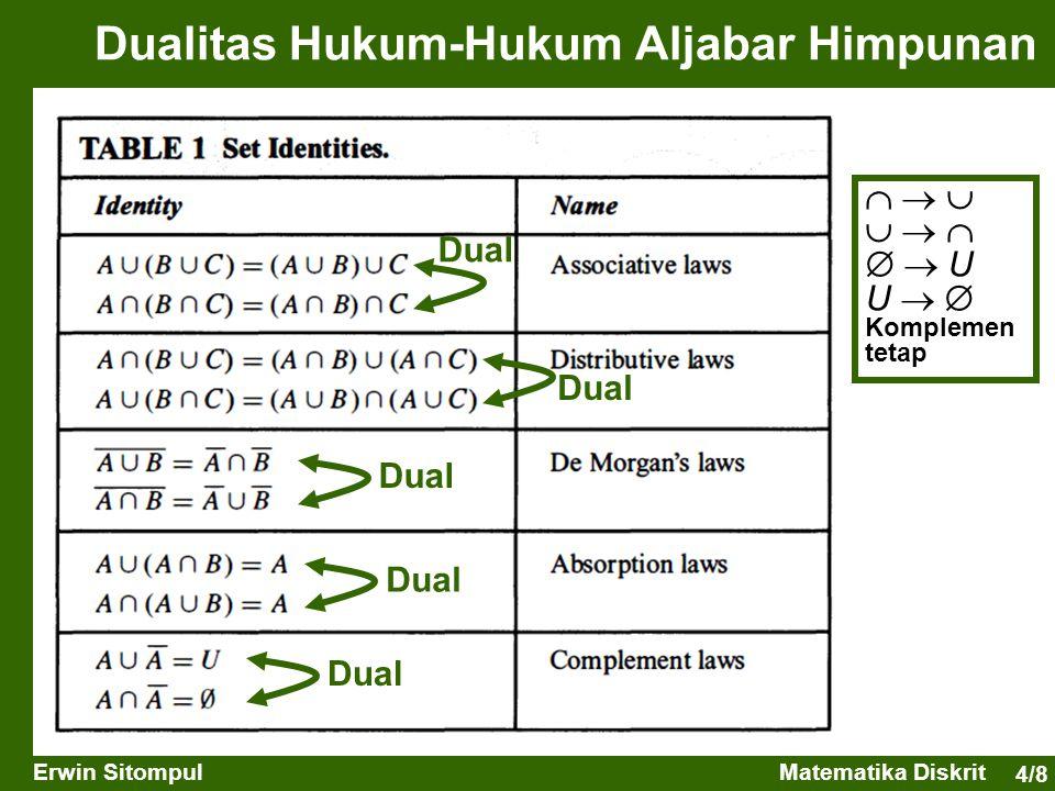 4/8 Erwin SitompulMatematika Diskrit Dualitas Hukum-Hukum Aljabar Himpunan Dual         U U   Komplemen tetap