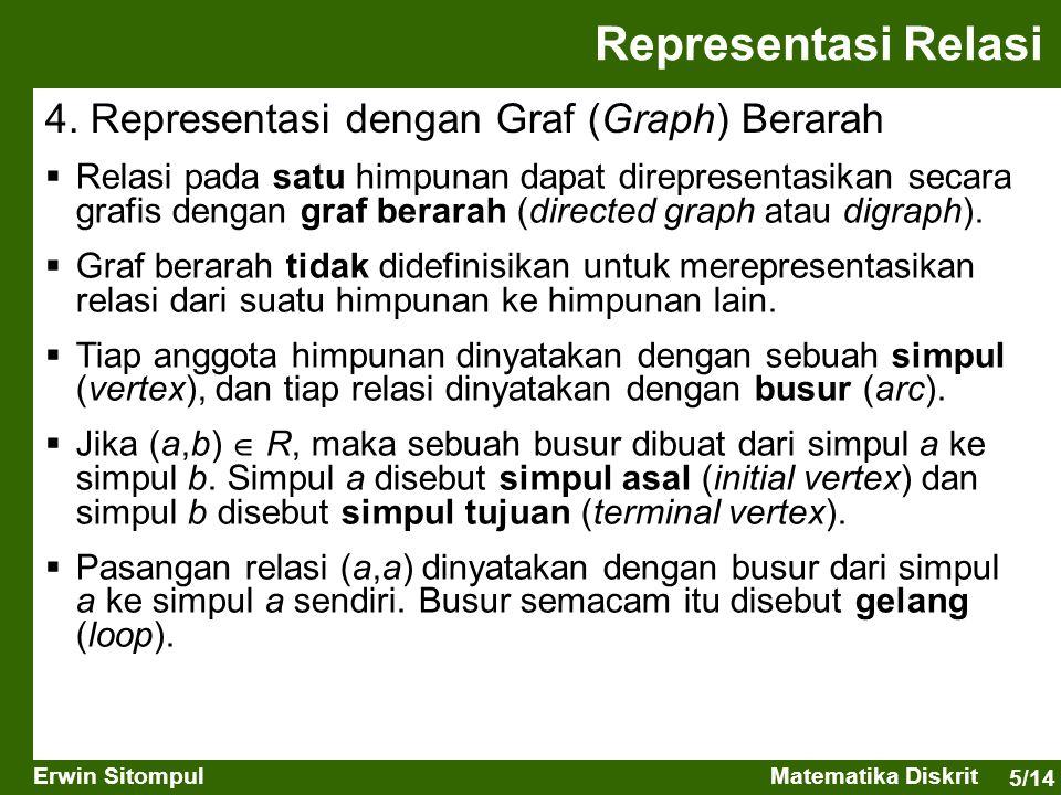 5/14 Erwin SitompulMatematika Diskrit 4. Representasi dengan Graf (Graph) Berarah Representasi Relasi  Relasi pada satu himpunan dapat direpresentasi