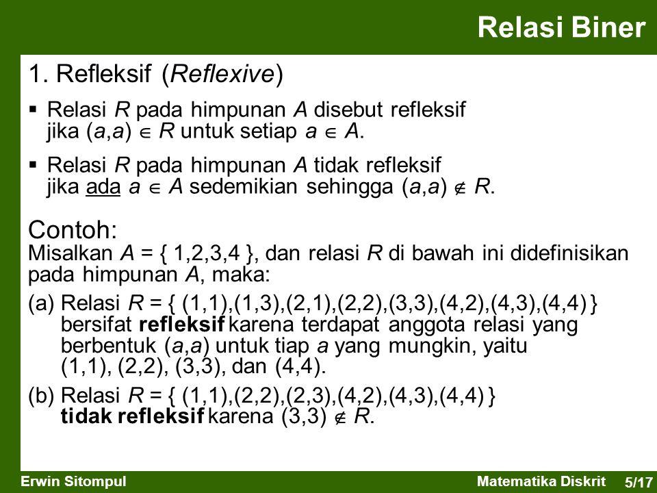 5/17 Erwin SitompulMatematika Diskrit Relasi Biner 1. Refleksif (Reflexive)  Relasi R pada himpunan A disebut refleksif jika (a,a)  R untuk setiap a