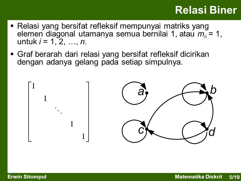 5/19 Erwin SitompulMatematika Diskrit Relasi Biner  Relasi yang bersifat refleksif mempunyai matriks yang elemen diagonal utamanya semua bernilai 1,