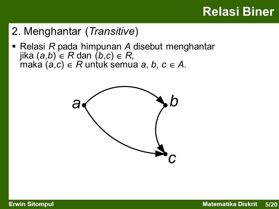 5/20 Erwin SitompulMatematika Diskrit Relasi Biner 2. Menghantar (Transitive)  Relasi R pada himpunan A disebut menghantar jika (a,b)  R dan (b,c) 