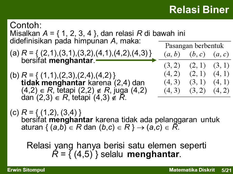 5/21 Erwin SitompulMatematika Diskrit Contoh: Misalkan A = { 1, 2, 3, 4 }, dan relasi R di bawah ini didefinisikan pada himpunan A, maka: (a)R = { (2,