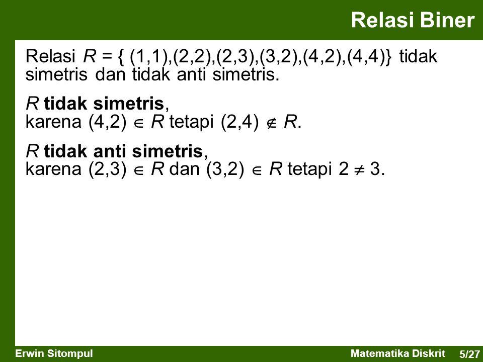 5/27 Erwin SitompulMatematika Diskrit Relasi R = { (1,1),(2,2),(2,3),(3,2),(4,2),(4,4)} tidak simetris dan tidak anti simetris. R tidak simetris, kare