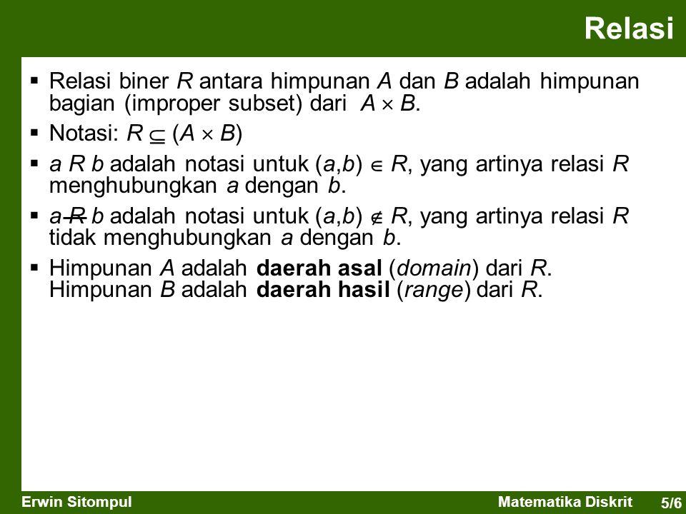 5/7 Erwin SitompulMatematika Diskrit Contoh: Misalkan A = { Amir, Budi, Cora } B = { Discrete Mathematics (DM), Data Structure and Algorithm (DSA), State Philosophy (SP), English III (E3) } A  B = { (Amir,DM), (Amir, DSA), (Amir,SP), (Amir,E3), (Budi,DM), (Budi, DSA), (Budi,SP), (Budi,E3), (Cora,DM), (Cora, DSA), (Cora,SP), (Cora,E3) } Misalkan R adalah relasi yang menyatakan mata kuliah yang diambil oleh mahasiswa IT pada semester Mei-Agustus, yaitu: R = { (Amir,DM), (Amir, SP), (Budi,DM), (Budi,E3), (Cora,SP) } Dapat dilihat bahwa:  R  (A  B)  A adalah daerah asal R, B adalah daerah hasil R  (Amir,DM)  R atau Amir R DM  (Amir,DSA)  R atau Amir R DSA Relasi