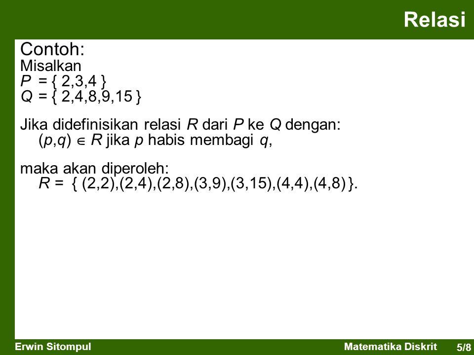 5/8 Erwin SitompulMatematika Diskrit Contoh: Misalkan P = { 2,3,4 } Q = { 2,4,8,9,15 } Jika didefinisikan relasi R dari P ke Q dengan: (p,q)  R jika