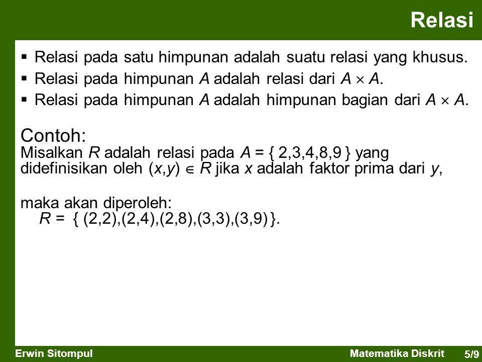 5/30 Erwin SitompulMatematika Diskrit Inversi Relasi Misalkan R adalah relasi dari himpunan A ke himpunan B, maka Inversi dari relasi R, dilambangkan dengan R –1, adalah relasi dari B ke A yang didefinisikan oleh: R –1 = { (b,a) | (a,b)  R }.