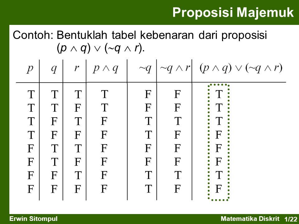1/22 Erwin SitompulMatematika Diskrit Proposisi Majemuk Contoh: Bentuklah tabel kebenaran dari proposisi (p  q)  (  q  r).