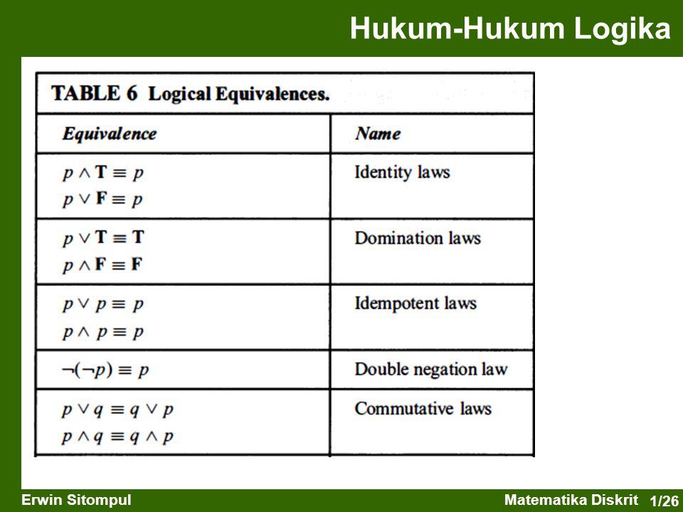 1/26 Erwin SitompulMatematika Diskrit Hukum-Hukum Logika