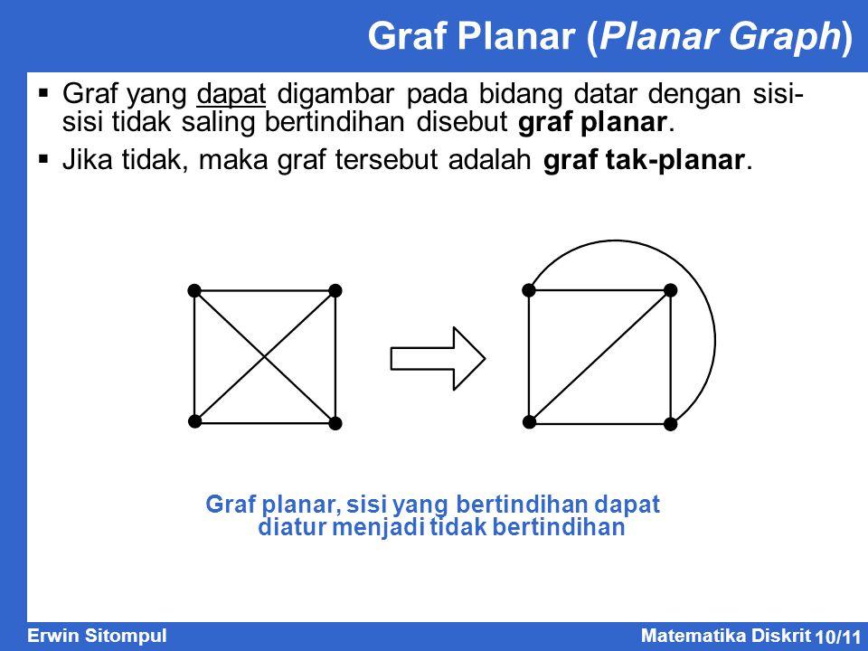 10/11 Erwin SitompulMatematika Diskrit  Graf yang dapat digambar pada bidang datar dengan sisi- sisi tidak saling bertindihan disebut graf planar. 