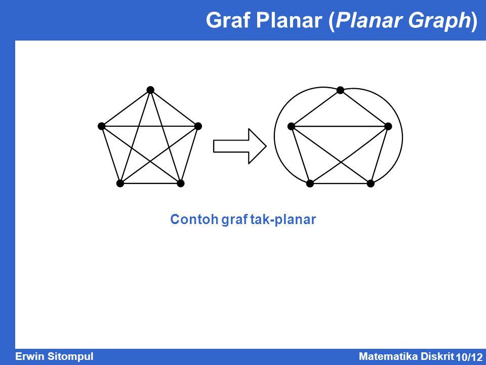 10/12 Erwin SitompulMatematika Diskrit Contoh graf tak-planar Graf Planar (Planar Graph)