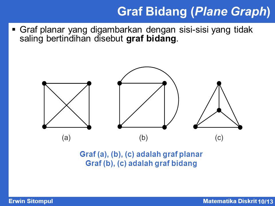10/13 Erwin SitompulMatematika Diskrit  Graf planar yang digambarkan dengan sisi-sisi yang tidak saling bertindihan disebut graf bidang. Graf (a), (b