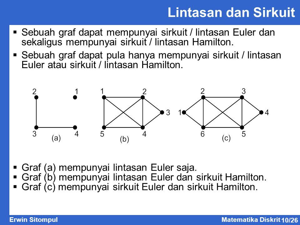 10/26 Erwin SitompulMatematika Diskrit Lintasan dan Sirkuit  Graf (a) mempunyai lintasan Euler saja.  Graf (b) mempunyai lintasan Euler dan sirkuit